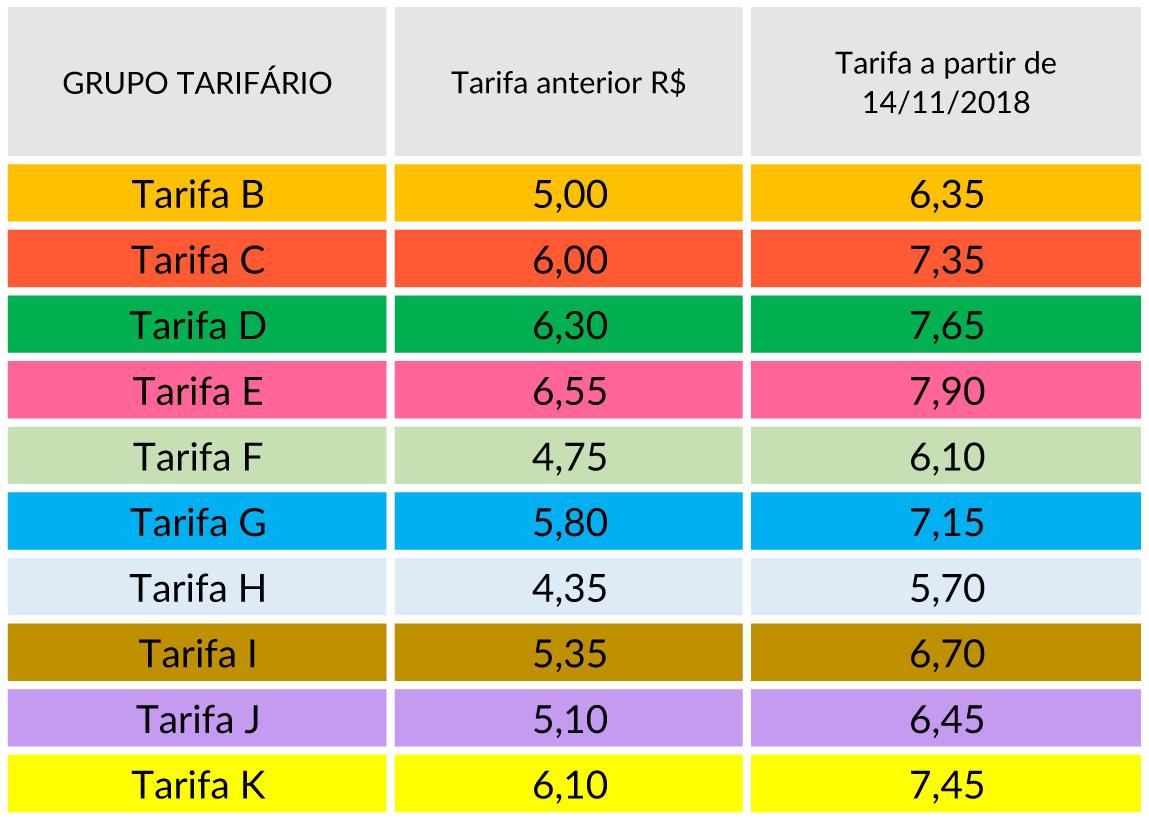 tabela-002
